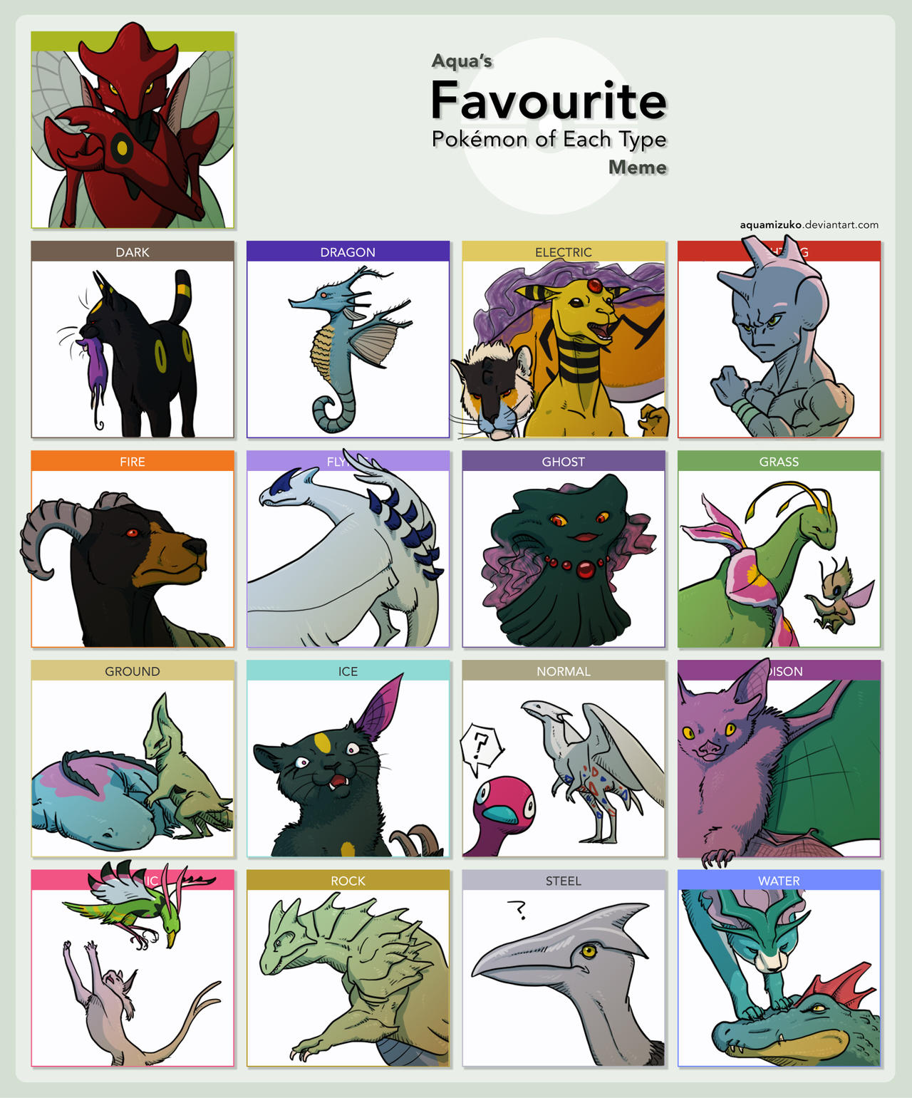 Pokemon Type Meme Gen 2 By Iceway On Deviantart