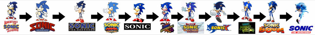 Sonic Cartoon Timeline Theory Version 4
