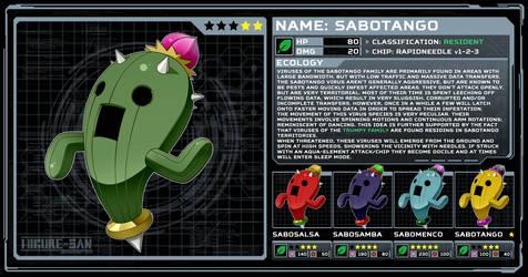 Virus Data: Sabotango