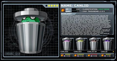 Virus Data: Canlid