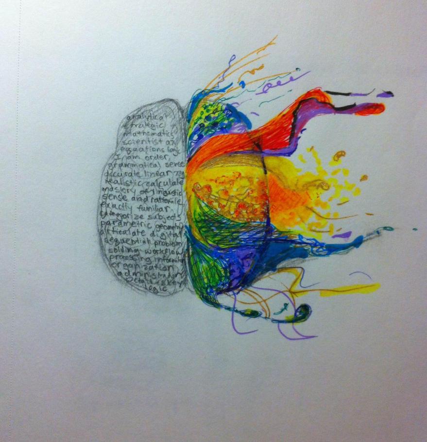 Left Brain Right Brain Sketch by jingann