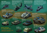RA2 Mod- Allied Vehicles
