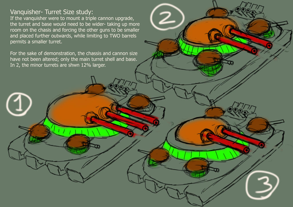 Vanquisher turret size study by Harry-the-Fox