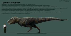 Tyrannosaurus Rex Scale- Enhanced