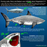 The THURTH about MEGALODON SIZE- dated April 1
