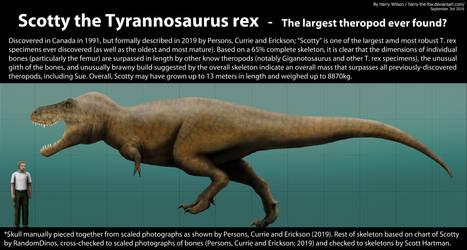 Scotty the  Tyrannosaurus Rex