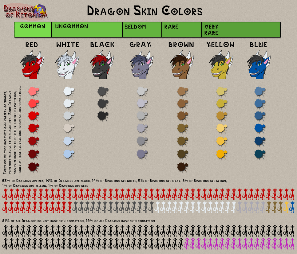 Dragon skin collor chart by lord kiyo on deviantart dragon skin collor chart by lord kiyo nvjuhfo Images