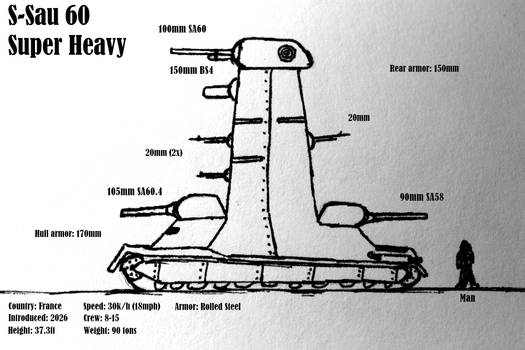 S-Sau 60 Super Heavy