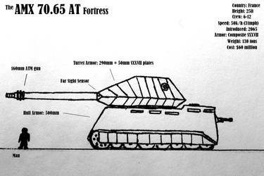 The AMX 70.65 AT