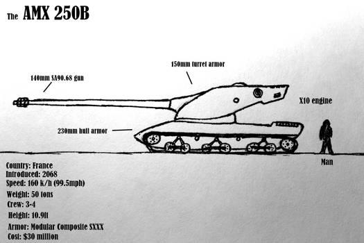 The AMX 250B