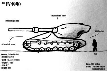 The FV4990