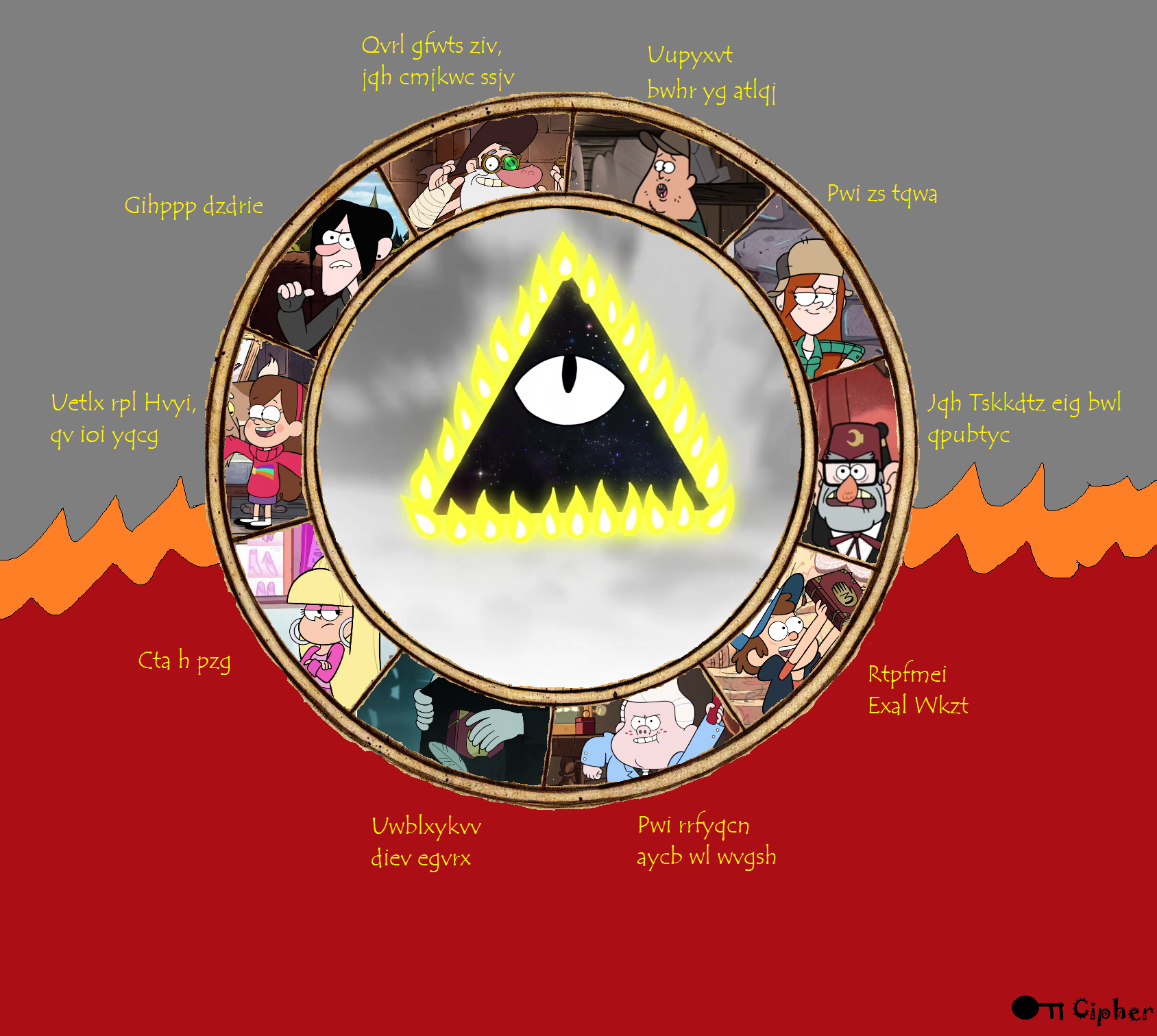 The wheel and its players by cybertoy00 on deviantart the wheel and its players by cybertoy00 biocorpaavc