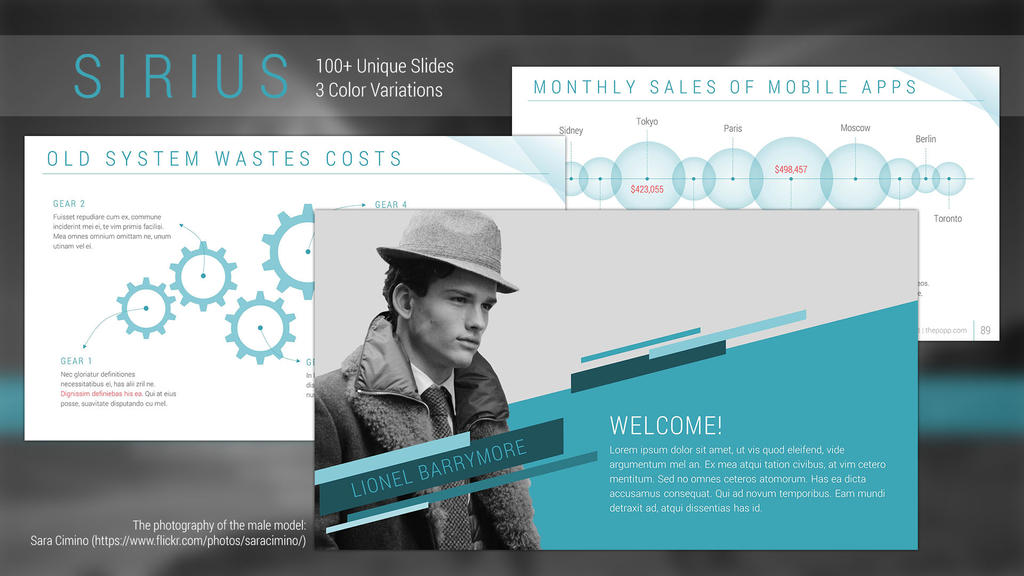 Sales presentation design