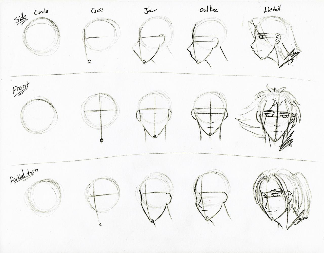 Face Sketch Tutorial By Juacamo On DeviantArt
