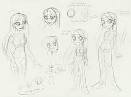 Style experimentation notes v 2.0 by MajesticReaper
