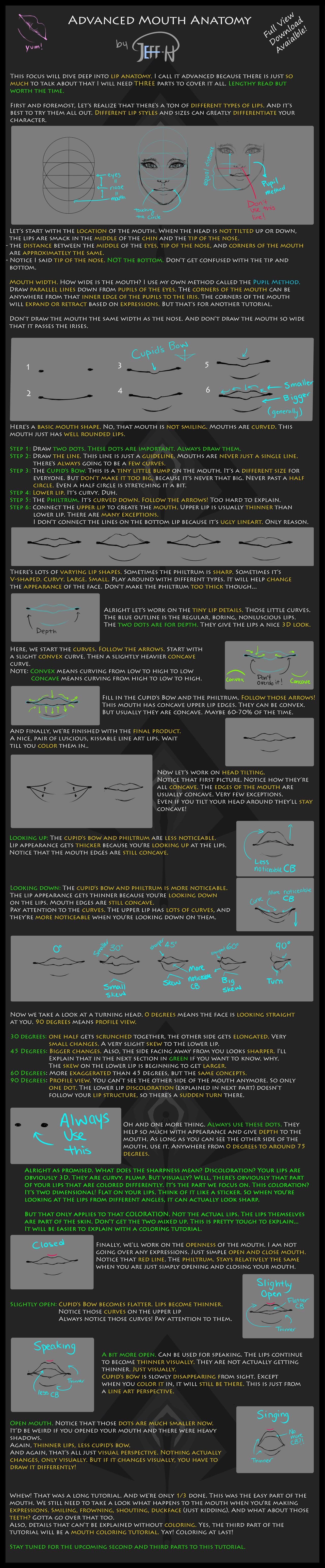 Advanced Mouth Anatomy Tutorial - Part 1