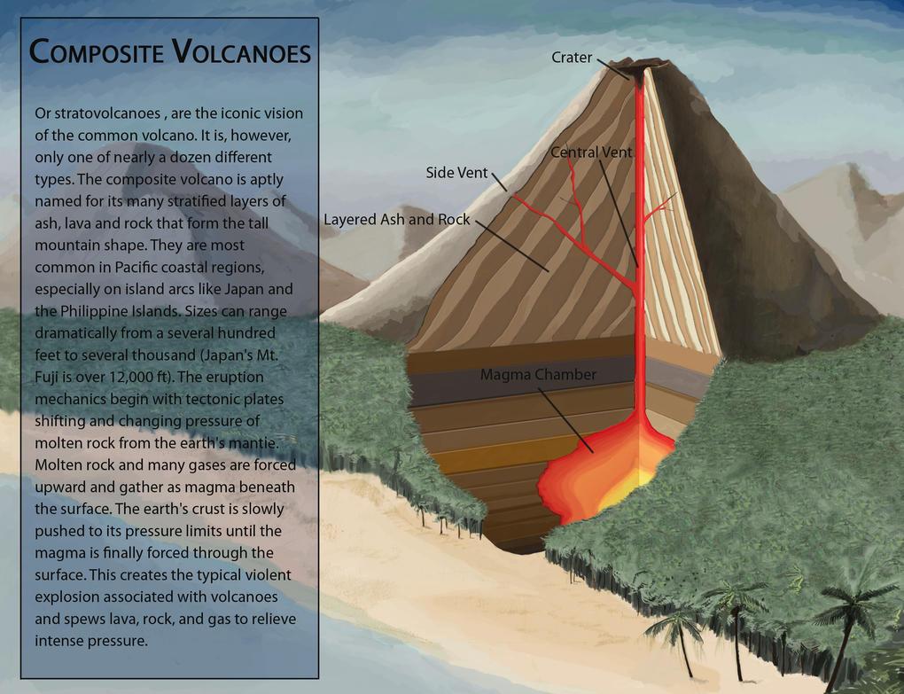 Volcano Section by UberKudzu on DeviantArt