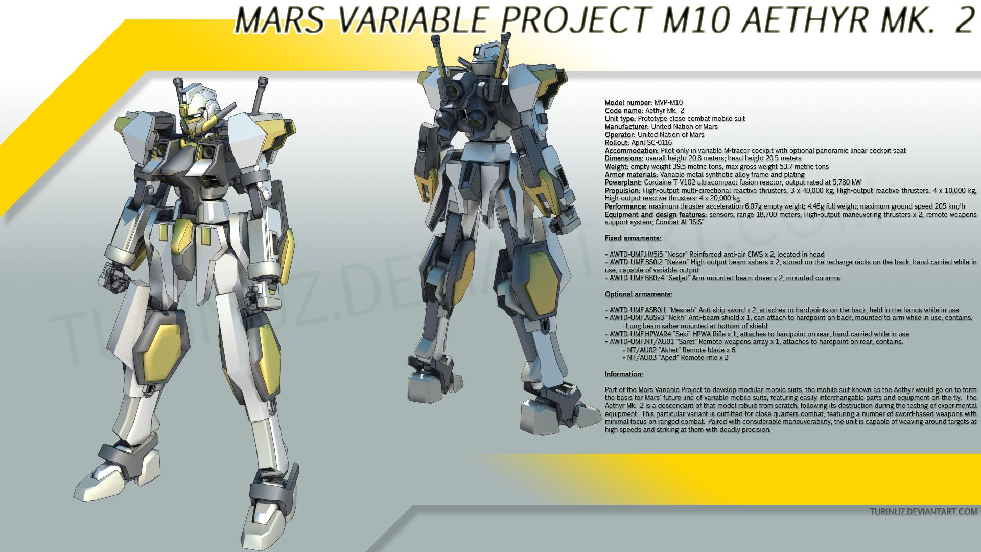 Aethyr Mk. 2 Design Sheet by TurinuZ