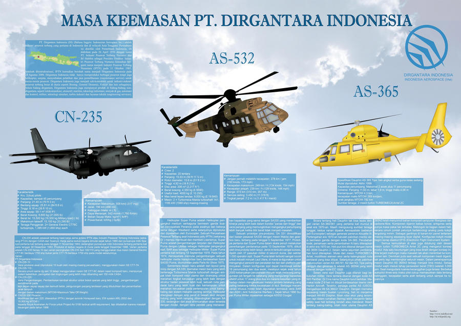 kasus pt dirgantara indonesia Aicraft pt dirgantara indonesia (indonesian-aircraft industries ) produces various types of aircraft to fulfill the needs of civil airlines, military operators and specific missions.