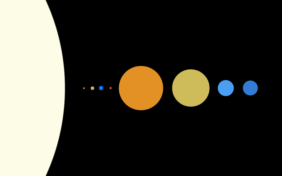 map of dwarf planets in solar system - photo #26