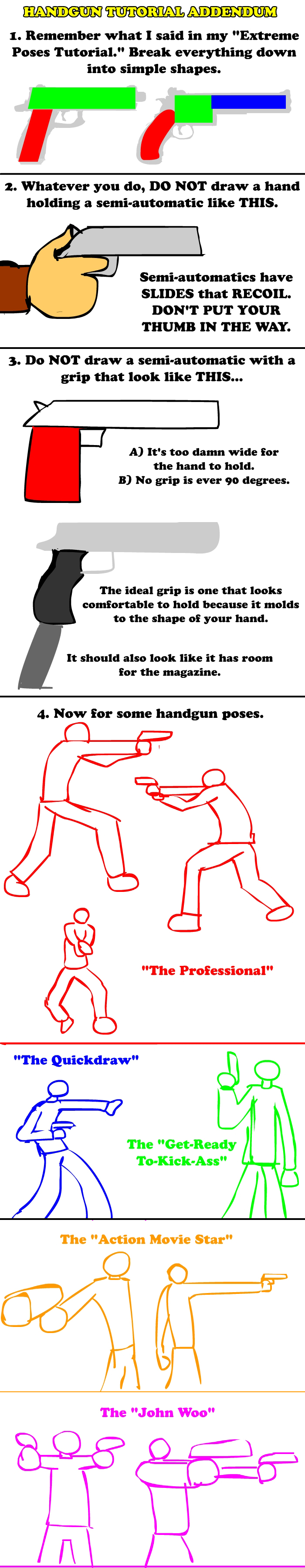 HANDGUNS TUTORIAL ADDENDUM by PhiTuS