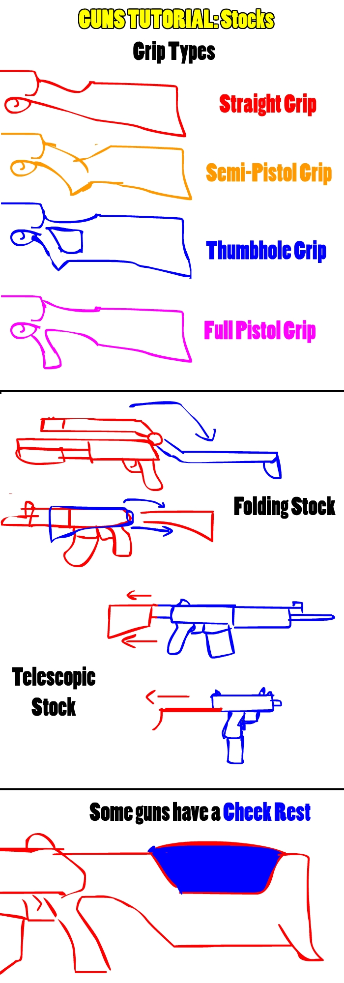 GUNS Mini-TUTORIAL: STOCKS by PhiTuS