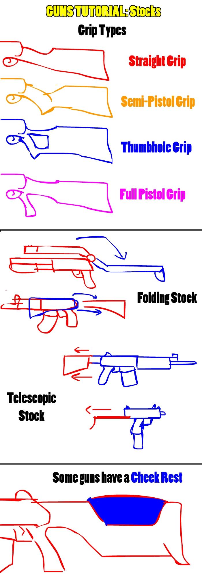GUNS Mini-TUTORIAL: STOCKS by PhiTuS