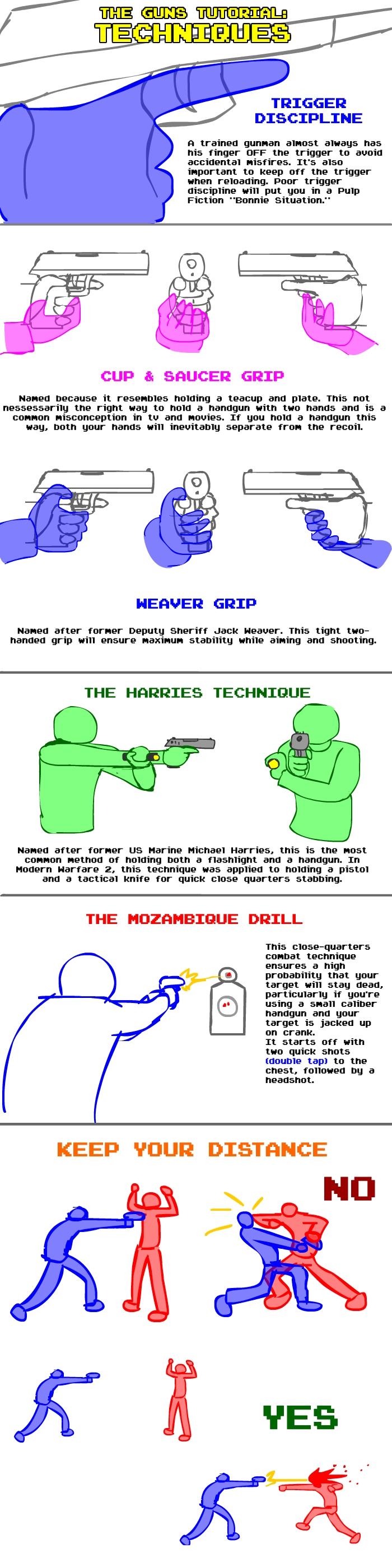 Guns Mini-Tutorial: Techniques by PhiTuS