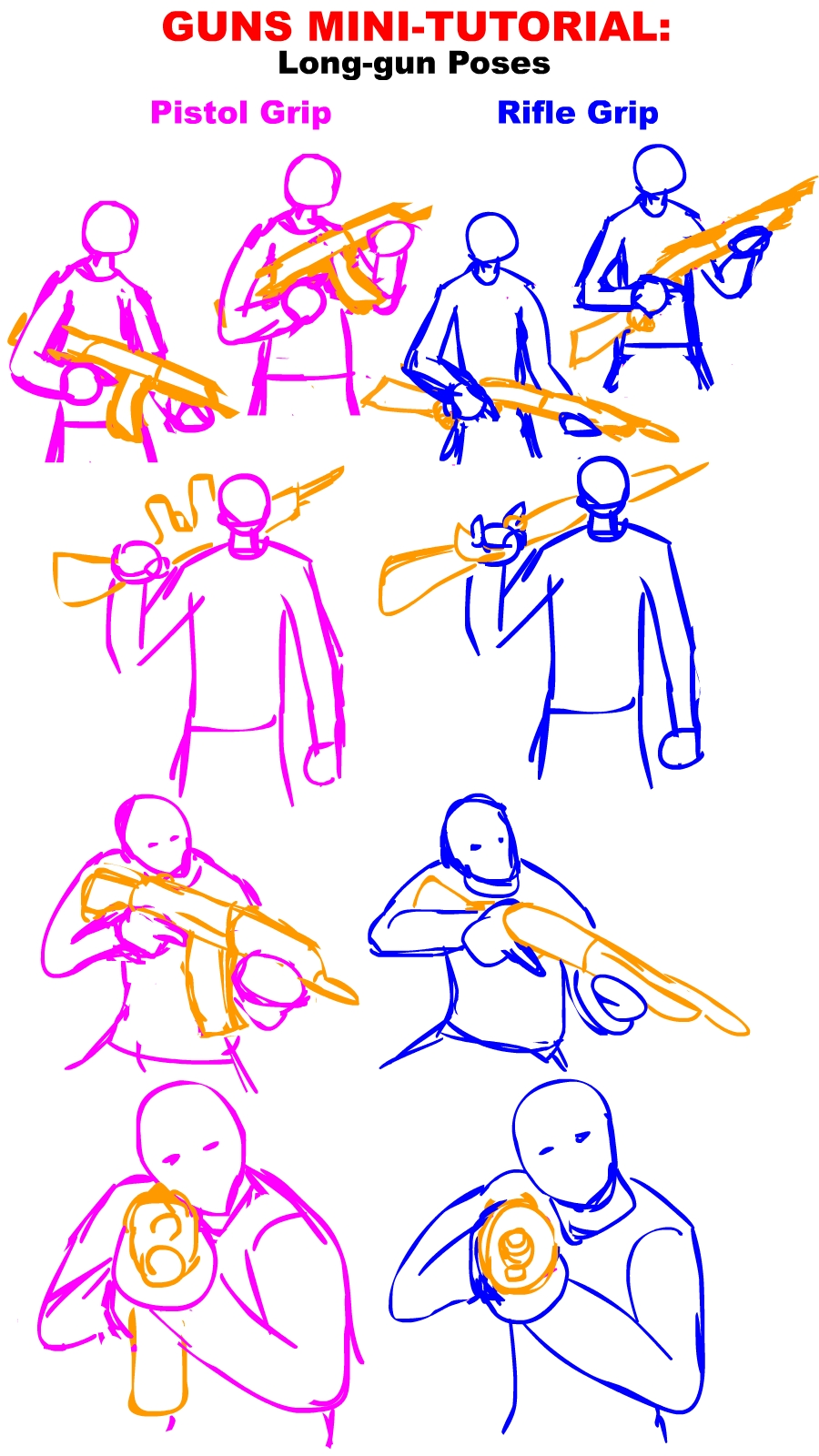 Guns Tutorial: Long gun Poses by PhiTuS