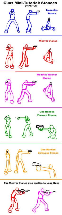 Guns Mini-Tutorial: Stances