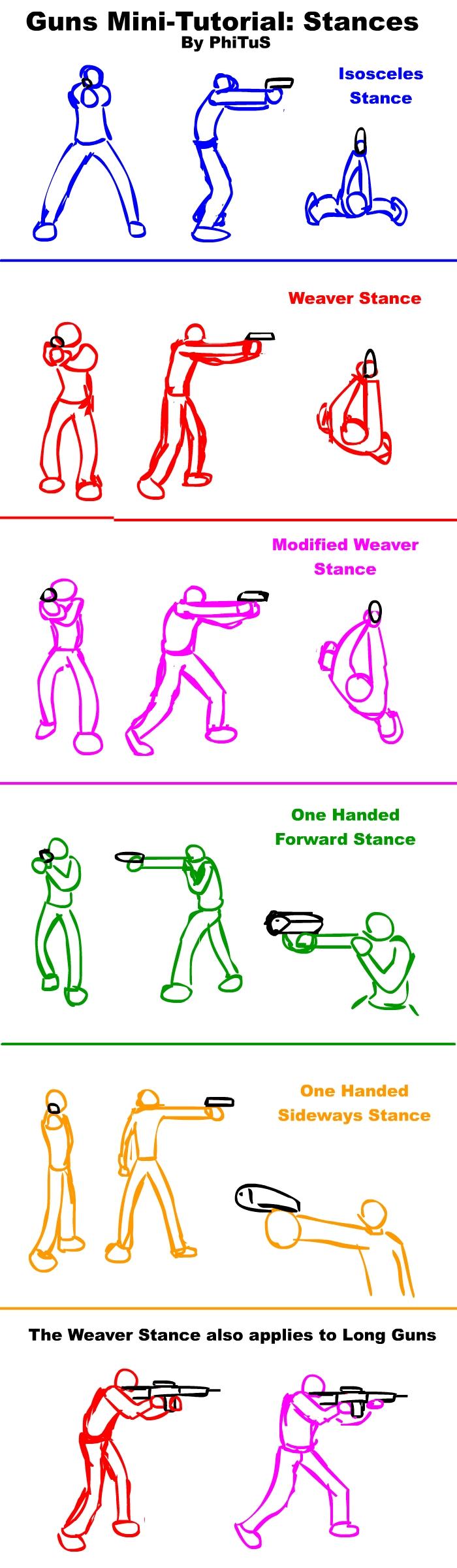 Guns Mini-Tutorial: Stances by PhiTuS