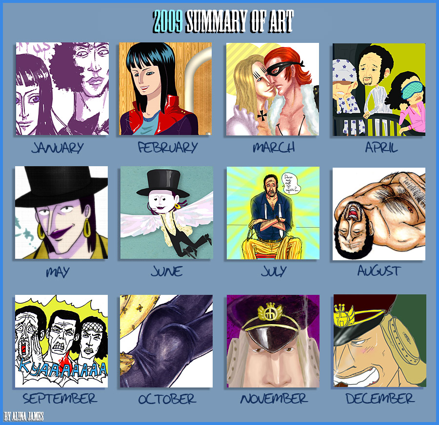 2009 Art Summary Meme by alinka