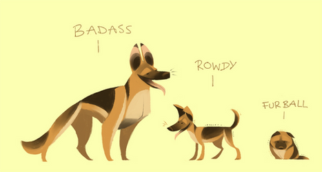 GSD In Three Steps