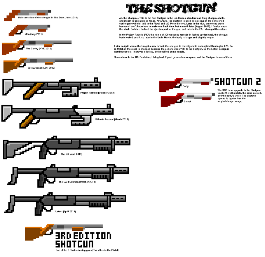 the ua weapon history  the shotgun by outmaced121 on