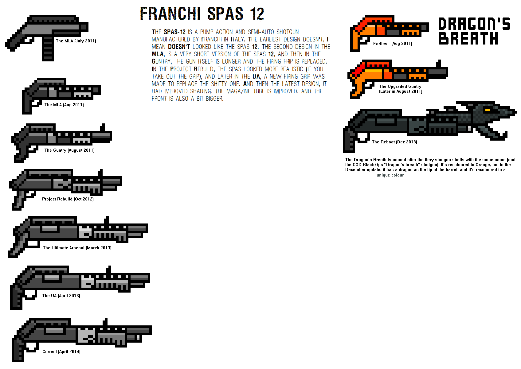 the ua weapon history  the spas