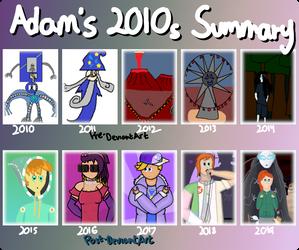 Adam's Decade Summary