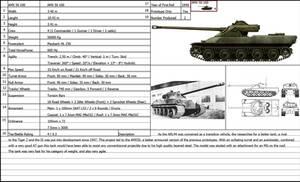 Detail AMX 50 100
