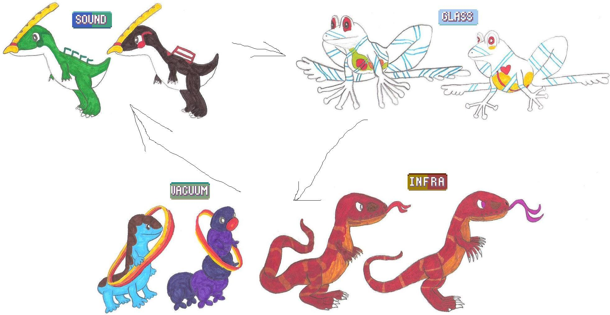 how to get rotom to change forms in pokemon x