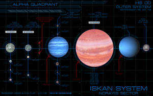 Iskan System: (Outer Planets) by SeekHim