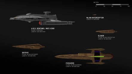 New Patrol Ships by SeekHim