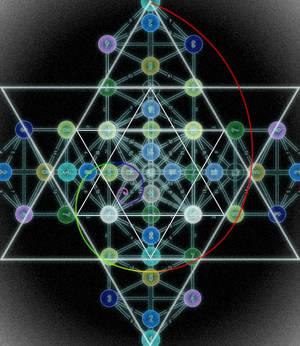 Fibonacci star tetrahedral Kathara grid