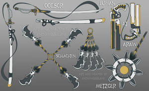 NCTS Weapon Sheet