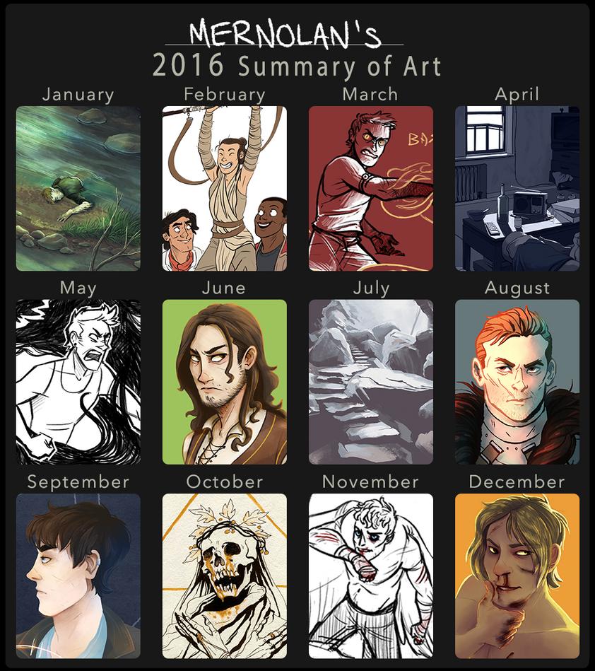2016 Art Summary by mernolan
