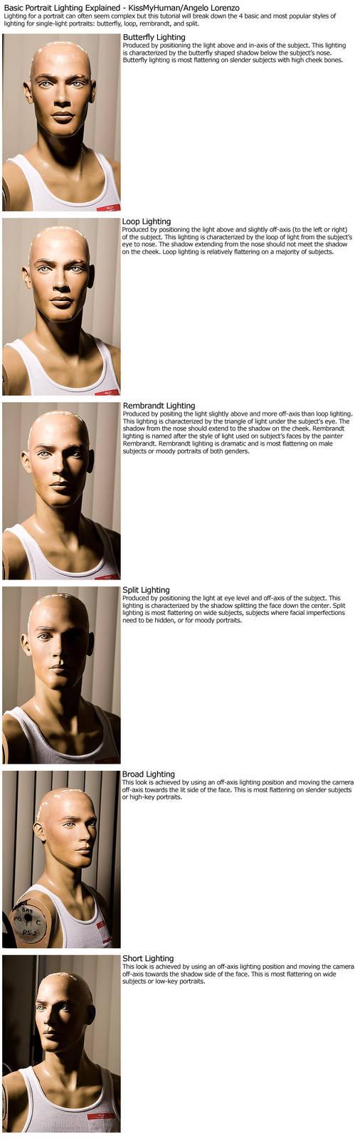 Basic Portrait Lighting