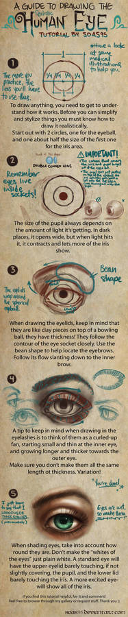 Human Eye- TUTORIAL