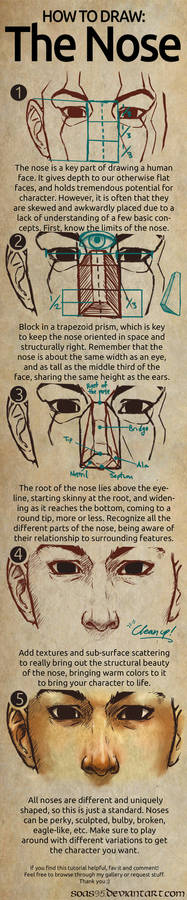 Human Nose- TUTORIAL