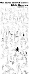 Human study by Tygenja