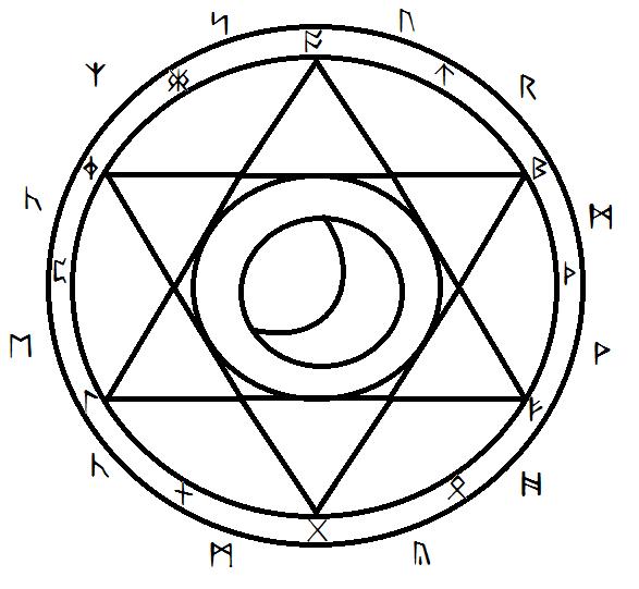 Circle by OokamiPincess14