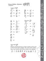 Hiraya Script by AviB333