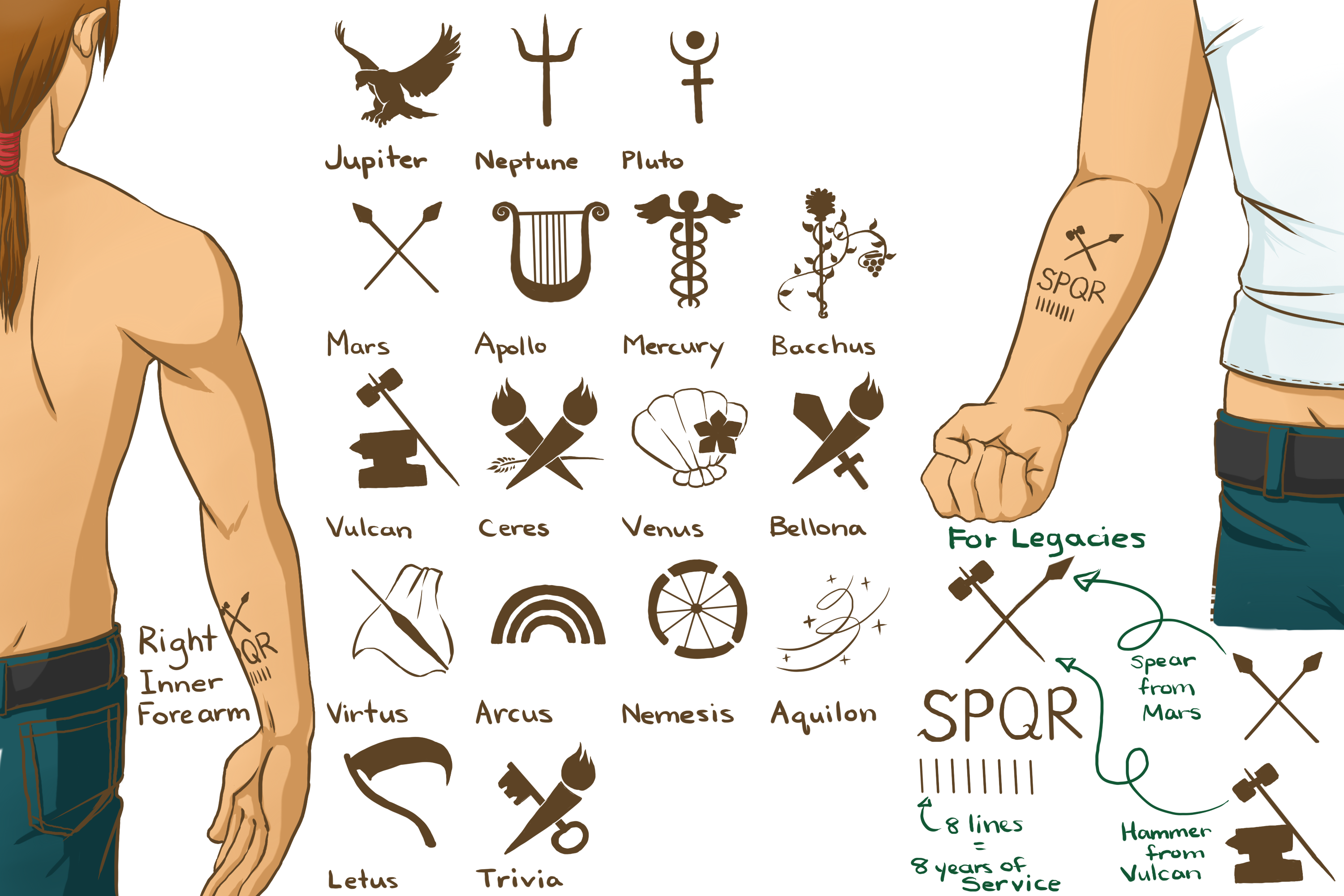C J Tattoo Reference Sheet By Chiyokins On Deviantart